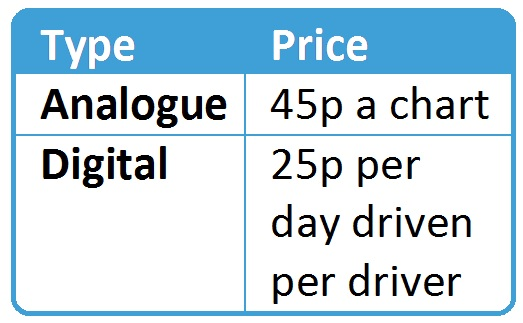 Cost effective pricing